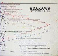 荒川修作全版画集 ARAKAWA PRINT WORKS 1965-1983