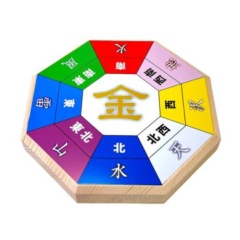 【ひのきの八方位盤】 風水ミニビリちゃんを置くヒノキの台です