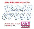 カラフルプライスボード ピンク用大数字